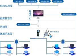 远程抄表系统-燃气