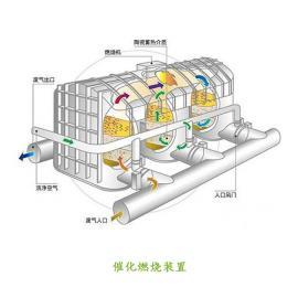 CO有机废气吸脱附催化燃烧装置,有机废气催化燃烧,绿深环境