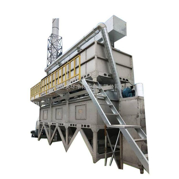 活性炭纤维吸附脱附 活性炭再生装置