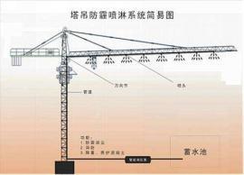 川丰工地喷淋降尘设备塔吊喷淋CF-TD-200PL