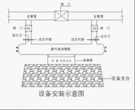 240W紫外�消毒器-�用水消毒