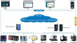 智慧工厂远程监测系统