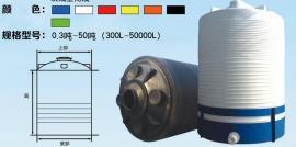 1吨聚羧酸减水剂储罐 1立方耐酸耐碱水箱