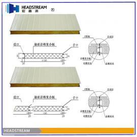 岩棉夹芯板,彩钢岩棉夹芯板岩棉彩钢板