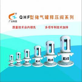 QHF-150�L包��洪y