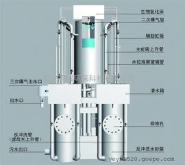 人工湖循环水过滤系统|景观水处理设备|景观鱼池过滤设备