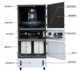 MCJC-15大功率工业脉冲集�m�C 粉尘收集器