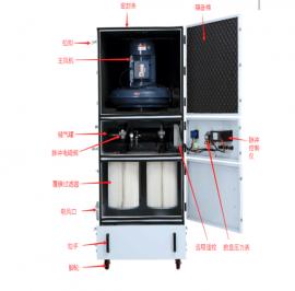 工业粉尘集尘器 打磨抛光除尘器 2.2kw脉冲反吹集尘器