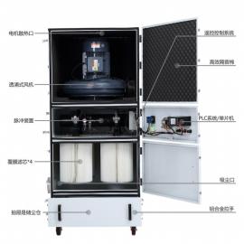 MCJC-2200工业集�m器 全自动脉冲集�m器 2.2KW粉尘集�m器