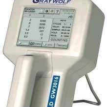 格雷沃夫颗粒物检测系统