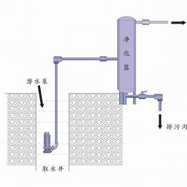 s-012型固液分离器