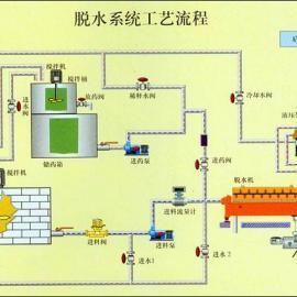 污泥脱水成套装置原理|浙江污泥脱水成套装置