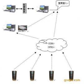 GPRS无线雨量监测系统