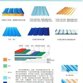 净化铝型材,彩钢夹芯板