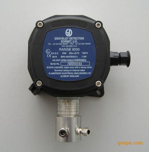 英国哈奇K522在线气体浓度分析仪-由北京东分独家供应