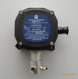 (英国哈奇、)K522S发电机在线气体浓度分析仪表、