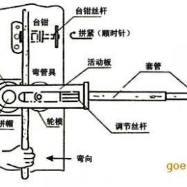 手动弯管机、电动 弯管机、便携式小型弯管机