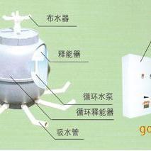 水箱自洁消毒器
