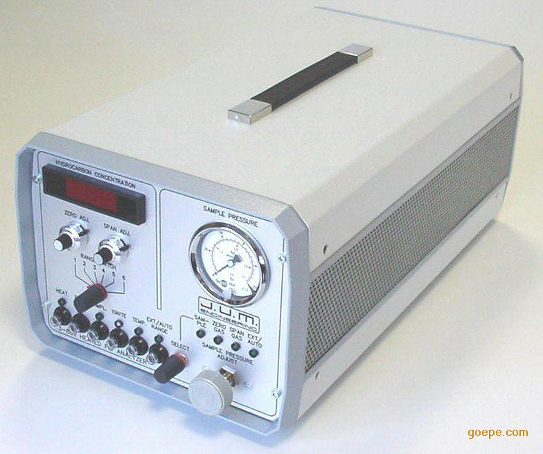 便携式甲烷分析仪3-900