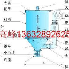 干燥机(深圳塑料真空干燥机)