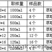 GXC系列全自�有��D振�器