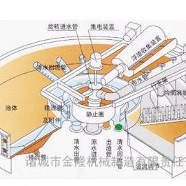 高效�shi巢闫�浮机、污水chuli设备