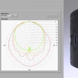 NTi Audio FX100 音频fenxi仪扬声器指向性测试