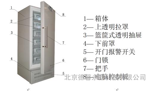���室立式冰箱,�F��N售