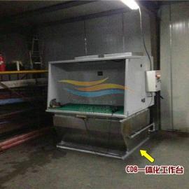 防爆型一体化打磨集尘工作台