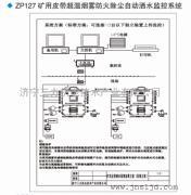 ZP127皮带超温烟雾防火除尘监控系统
