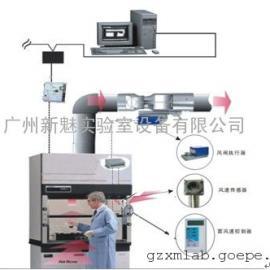 变频控zhi系统,VAV系统,变风量控zhi系统,变风量通风工cheng