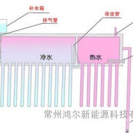水空调工作原理详解