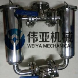 卫生级WY双联管道过滤器法兰连接