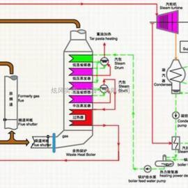 玻璃窑炉高温烟气余热发电工程