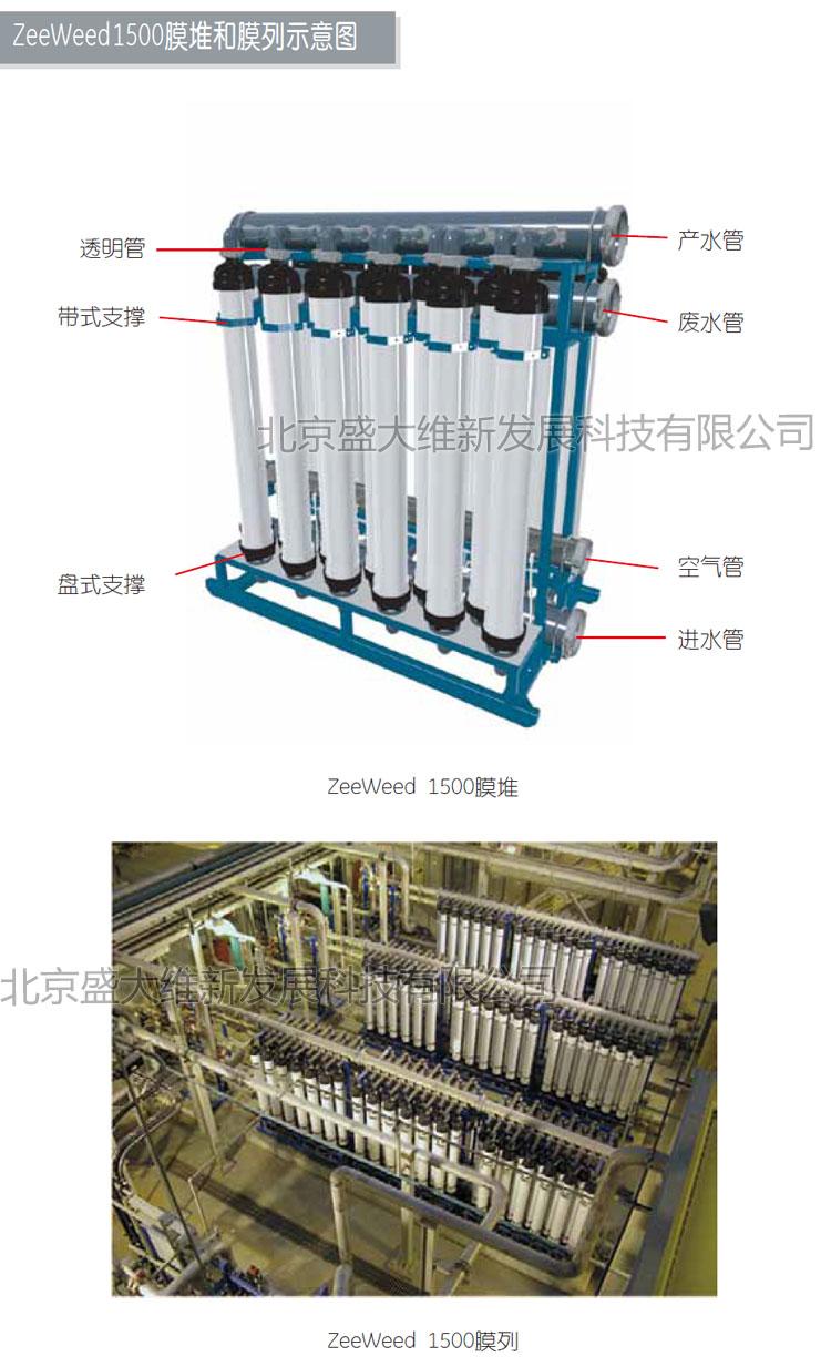 SUEZ超滤膜ZW1500-600