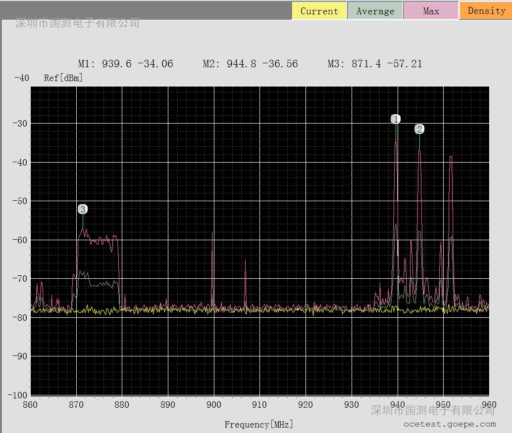 USB频谱分析仪|便携式频谱分析仪|手持式频谱分析仪6G