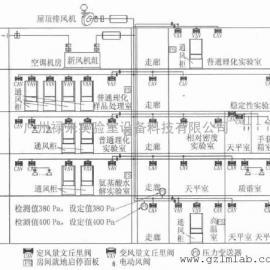 实验shi空调系统设ji