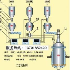 不锈钢料罐电子秤 1吨料罐秤2t料罐秤5吨料罐秤