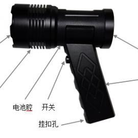 紫外线探伤灯ZCM-UVshot