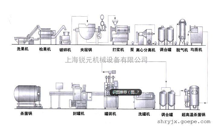中小试果汁饮料生产线-果酱饮料研发生产成套设备