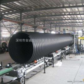 HDPE缠绕增强B型结构壁管制造有限公司