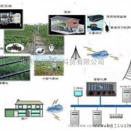农业节水灌溉自动控制系统解决方案