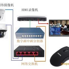 NK-IP3004CQ IP网络二画面分割器