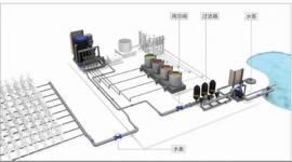揭露洲海在节水灌溉公司设计和滴灌的安装