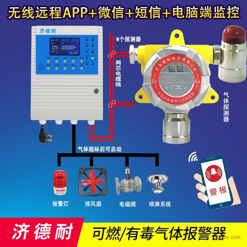 固定式可燃气体报警器