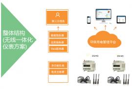 环保用电智能监管系统 高能耗企业监管平台 环保用电分表计电