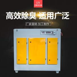 环保beplay手机官方uv光氧催化净化器的工作原理