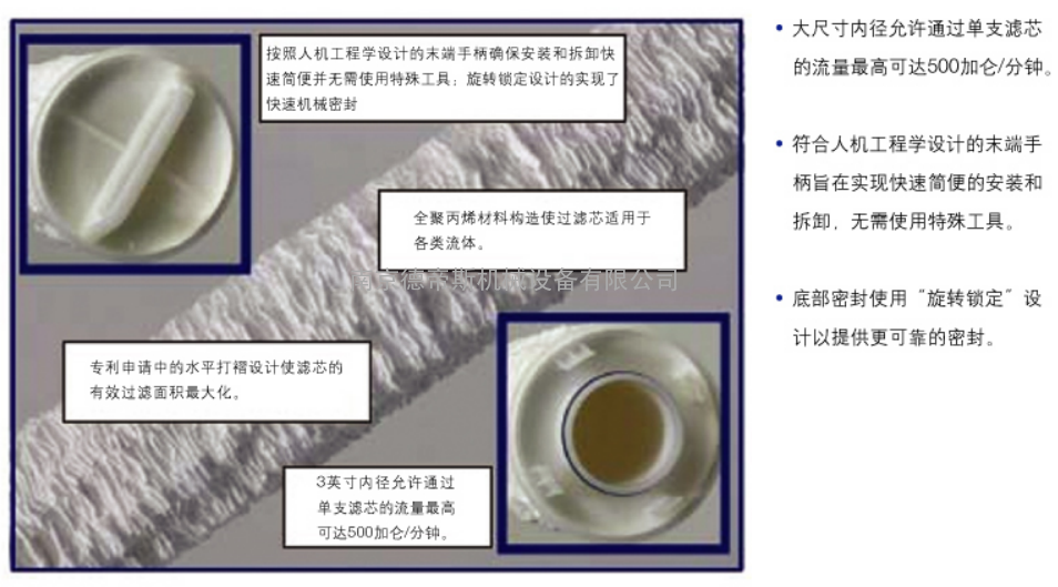 美国3M-CUNO坤诺大流量折叠聚丙烯过滤器HF系列