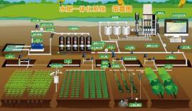 市政园林节水喷灌系统,智能喷灌系统设计安装